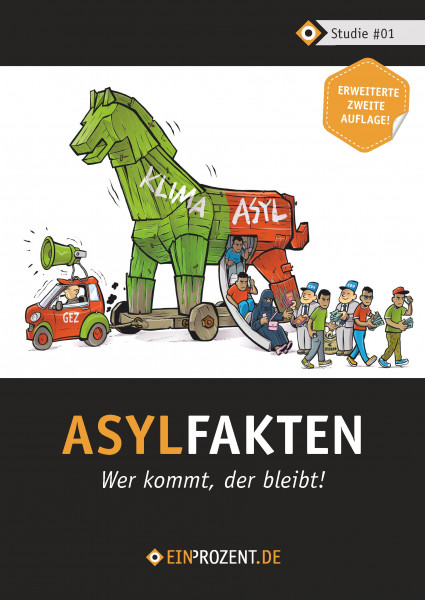 Studie | Asylfakten – Wer kommt, der bleibt!
