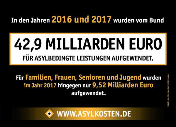 Aufkleber | Asylanten oder Familien? | 100 Stück